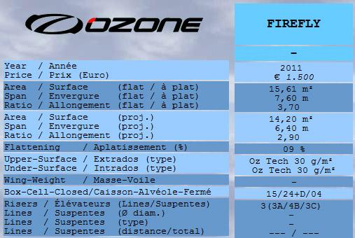 ozonefireflyspecs